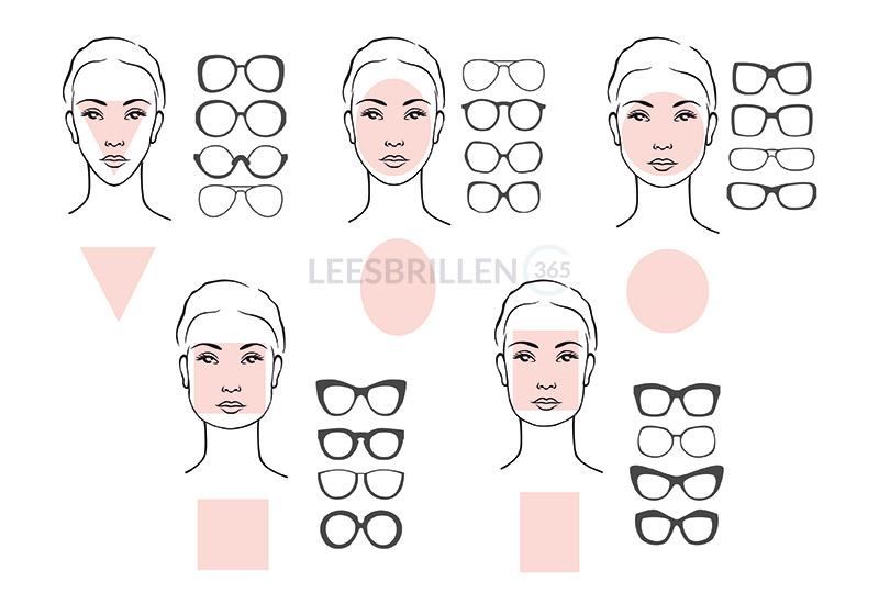 gezichtsvormen brillen